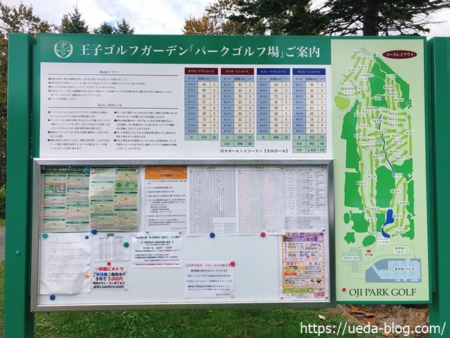 王子ゴルフガーデパークゴルフ場のコース概要